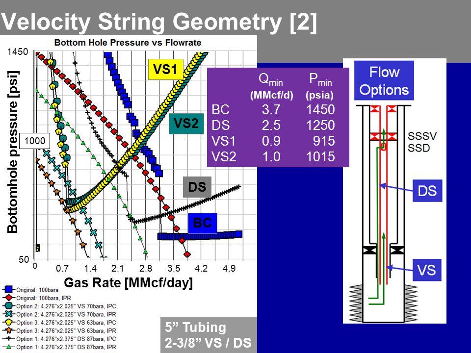 Velocity String Geometry [2]